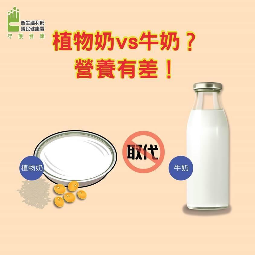 衛福部國健署表示,植物奶相較牛奶在鈣質、維生素等營養素,仍較牛奶略顯不足,應再攝...