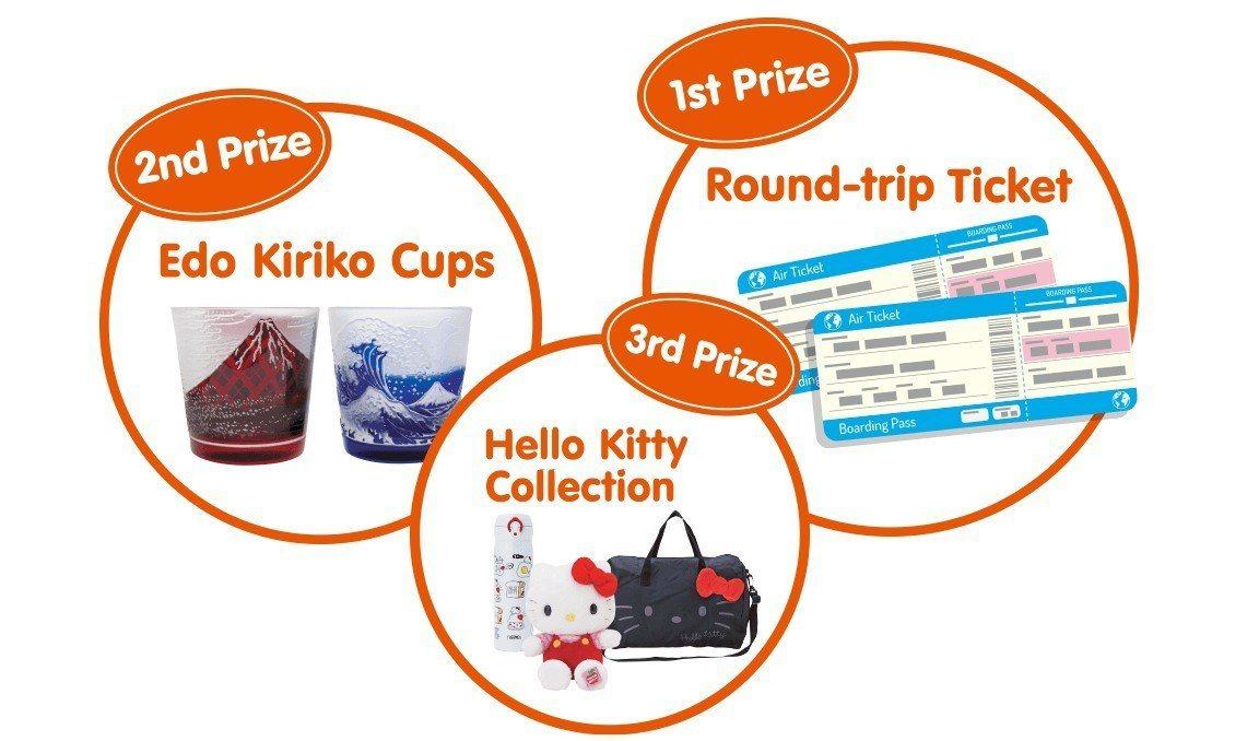 日本購物節抽獎券獎項,請以官網公告為主。
