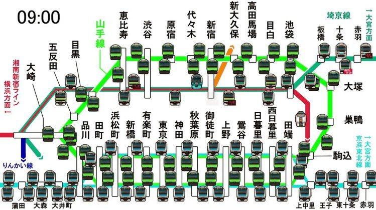 在早上尖峰時段,東京電車的密集程度非常誇張。圖/翻攝自YouTube