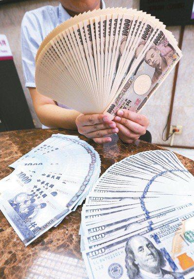 日圓兌美元則是貶破113大關。 聯合報系資料照