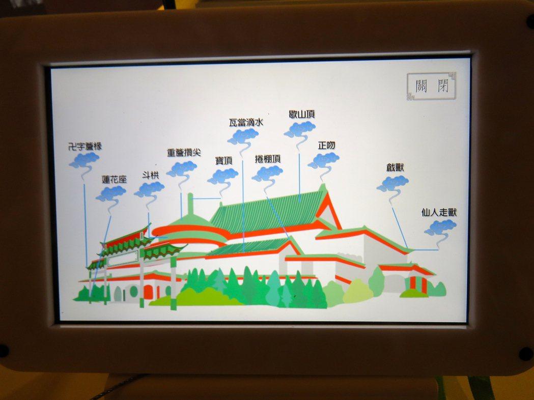 國立台灣圖書館館長鄭來長表示,拿起平板電腦就可以進一步了解中山樓內的每個建築擺設...