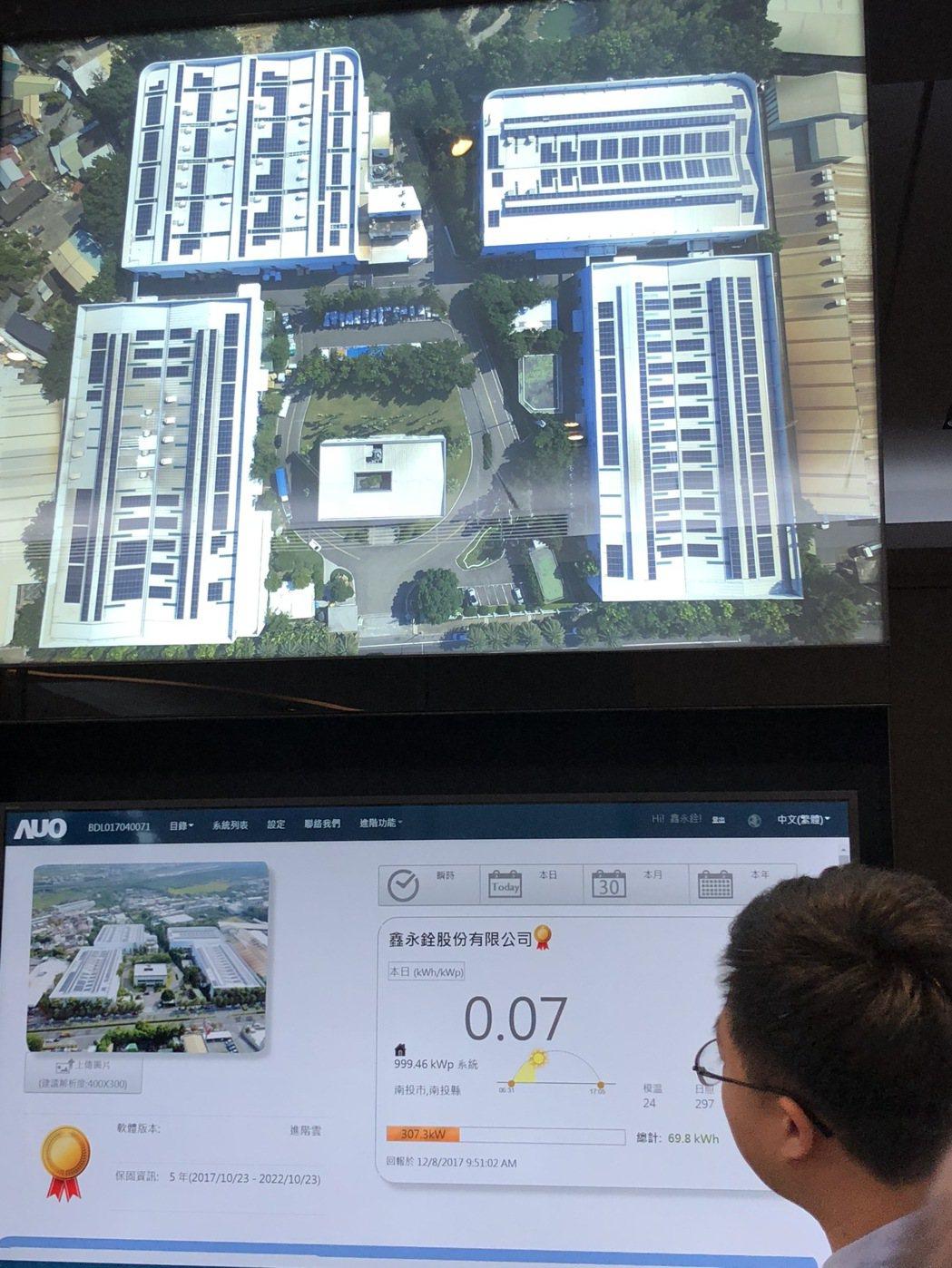 鑫永銓四座工廠屋頂裝設太陽能板,每年可生產120萬度電。記者江良誠/攝影