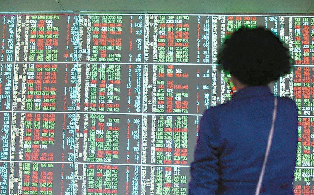台股本周相對國際股市來得弱勢,雖周線連兩黑後翻紅,周指數上漲92點。 報系資料照