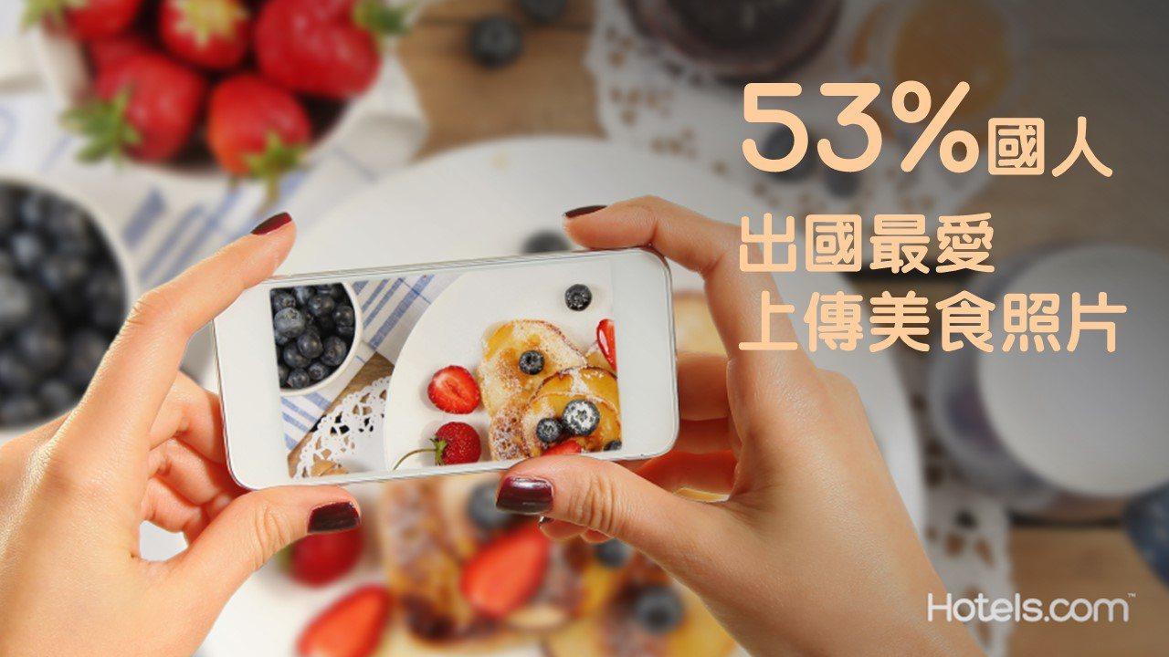53%國人出國最愛上傳美食照片。圖/Hotels.com提供