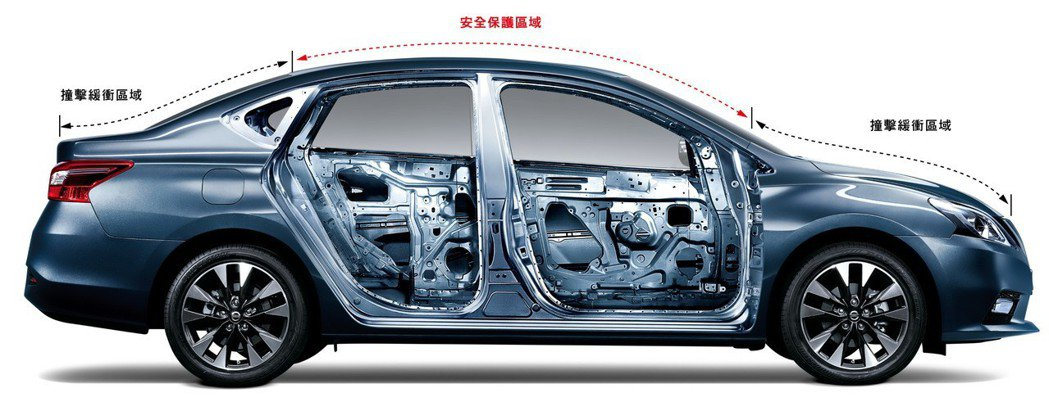NISSAN SENTRA正車側鋼骨強調安全保護結構。 圖/裕隆日產提供