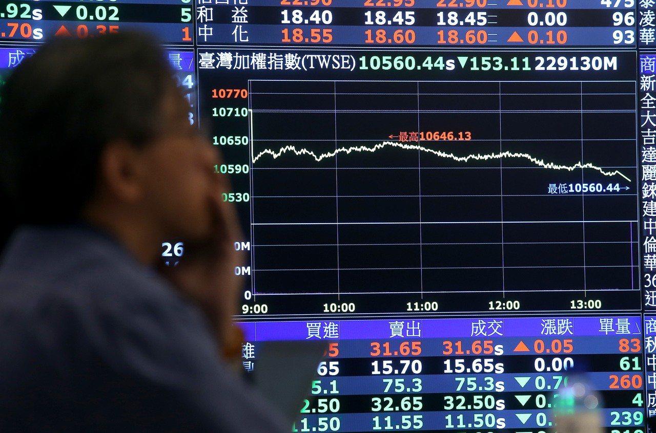 外資在台股舉足輕重,五大訊號可以看出外資對台股的態度。記者高彬原攝影/聯合報系資...