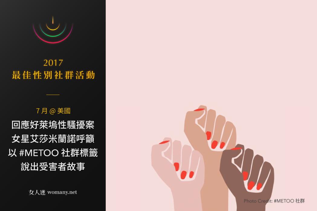 最佳社群活動:女星艾莎米蘭諾呼籲 #METOO 社群標籤說出受害者故事。照片提供...