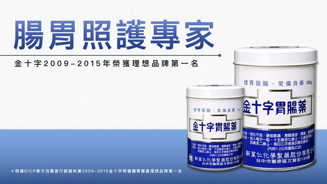 金十字胃腸藥2009-2015年榮獲理想品牌第一名 圖/ingimage