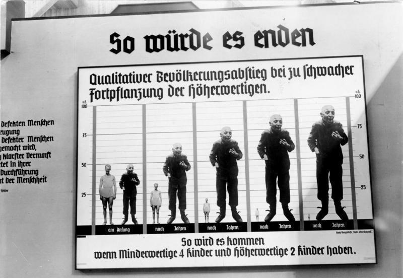 納粹德國時的宣傳版。納粹以看版的方式告訴民眾:「低等民族繁殖力強,高等民族繁殖力弱,因此對造成國家充滿低等民族」,刻意地營造種族歧視。 圖/wikimedia