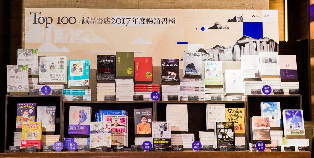 誠品公布「2017年度閱讀報告」,提出華文出版與閱讀的四大趨勢觀察,也公布最新閱...