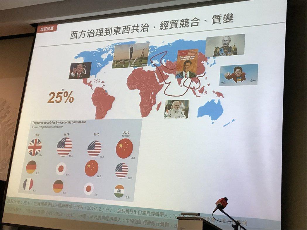 美、德、中、印、俄、日將競逐全球經濟主導權。記者陳怡慈/攝影