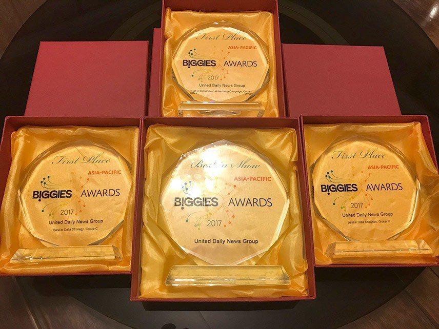 聯合報系囊括最佳數據策略、最佳數據分析、最佳數據驅動廣告案例、最佳表現等四項大獎...