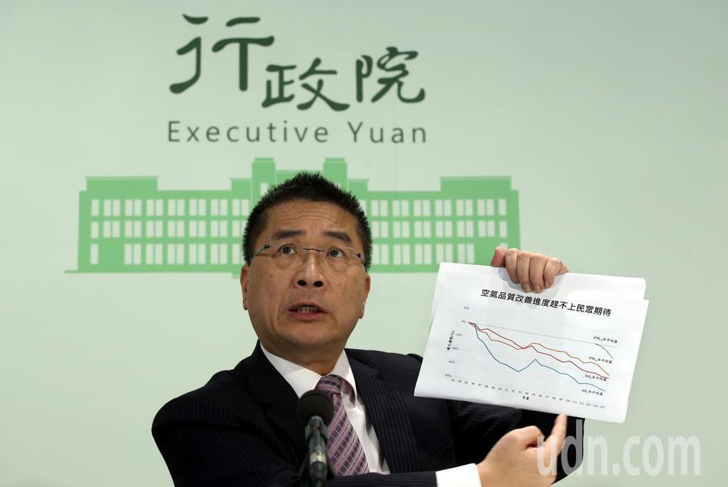 行政院發言人徐國勇提出數據,表示大陸仍是台灣空汙最大汙染源。圖/聯合報系資料照片