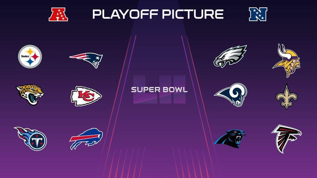 摘自NFL