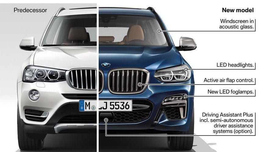兩代BMW X3車頭比較圖,可以看出全新X3的車頭更具殺氣。 摘自BMW