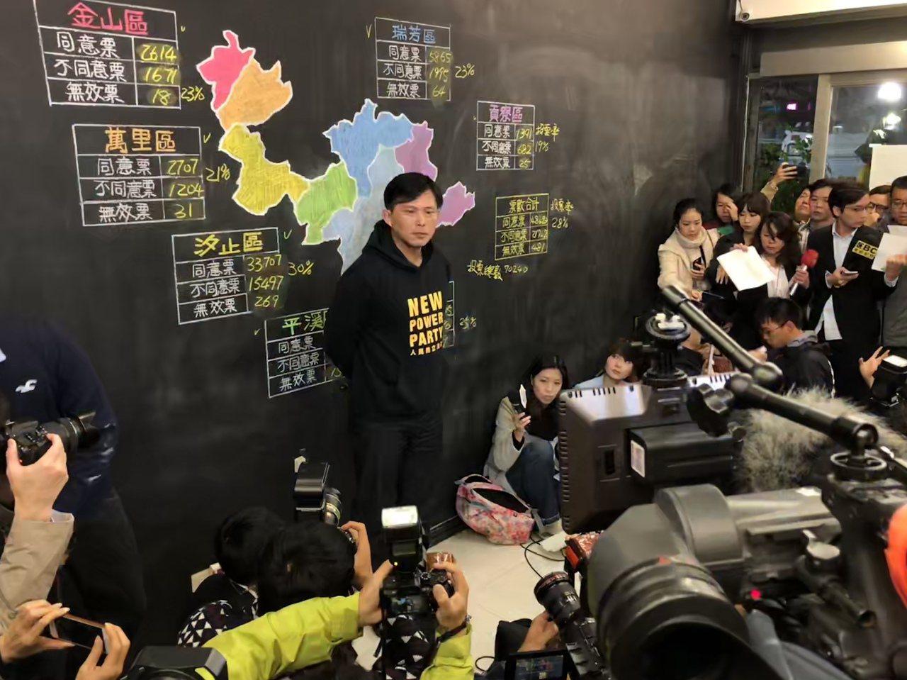罷昌案未過,黃國昌表示感謝投同意票的人。記者王敏旭/攝影