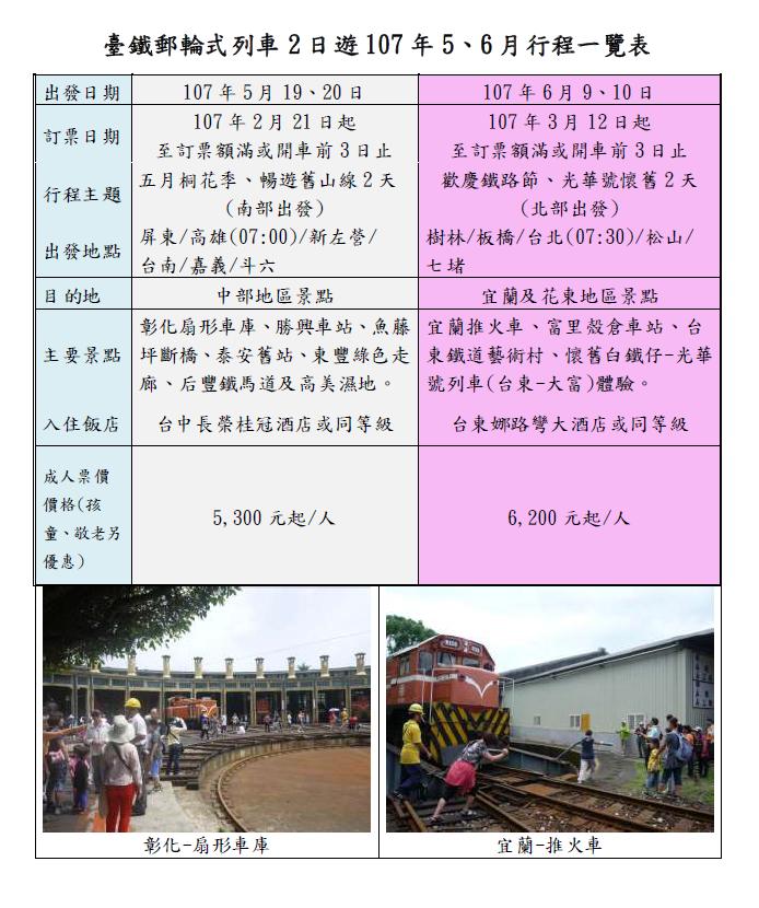 台鐵推出2018春季郵輪式列車旅遊,成人最低5300元。圖/台鐵提供