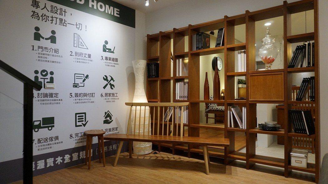 優渥實木羅東店2.0門市跨界室內設計。