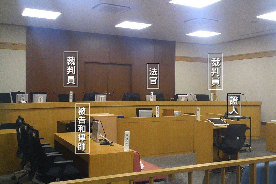 日本法庭的配置,由人民所組成的裁判員坐在法官兩側,法庭同時裝設大型電視,以協助檢辯雙方進行說明 圖/維基共享