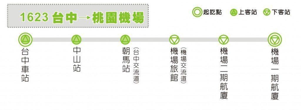 統聯客運官方網站