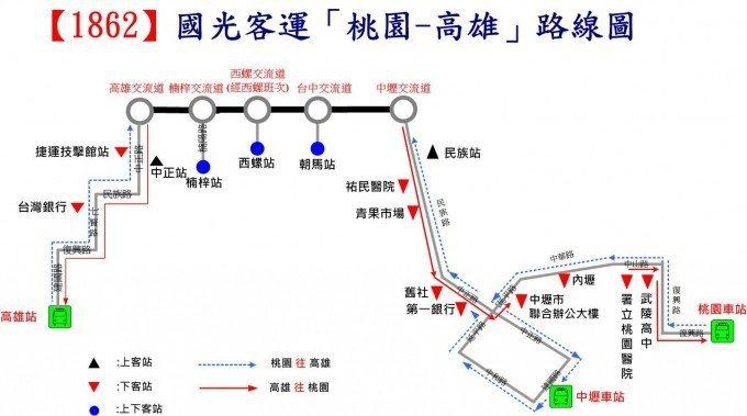 國光客運官方網站