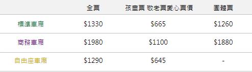 台灣高鐵官方網站