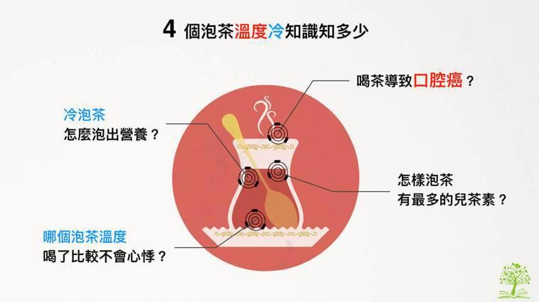 茶的泡法百百種,要怎麼泡才最營養呢? 圖/好食課提供