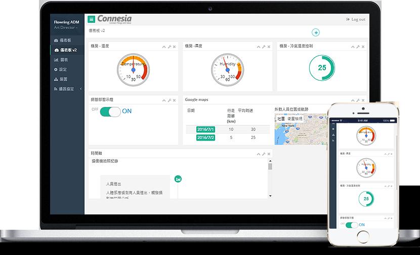 Connesia處理多樣化連線方式、監控與紀錄、整合週邊應用、裝置管理介面、視覺...