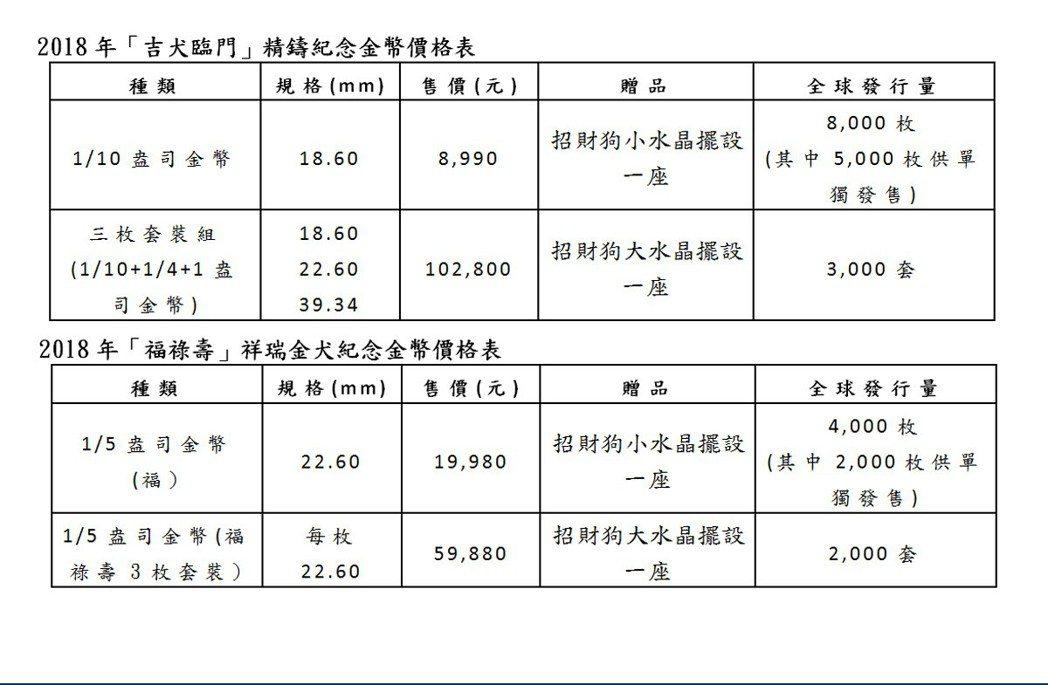 華南銀行/提供