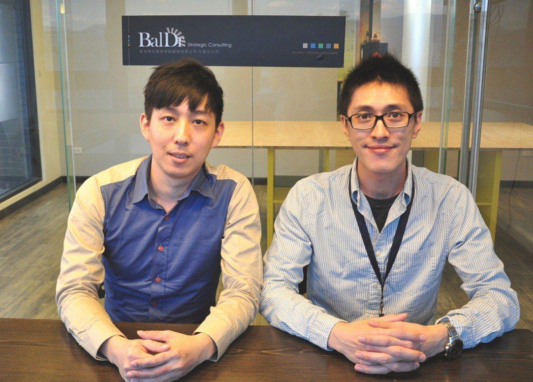 貝爾德創辦人劉昀昇(右)、郭彥琦(左)。 貝爾德/提供