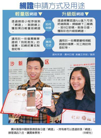 31 廣州簽發中國首張微信身份證「網證」,持有者可以通過該張「網證」辦理酒店入住...