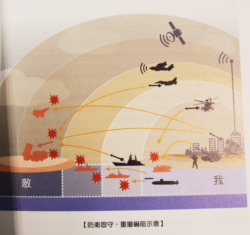 國防報告書宣示反共軍不對稱作戰 最新三秘技曝光