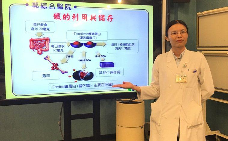 台南郭綜合醫院血液腫瘤科主任曹書儀提醒大家注意,缺鐵性貧血可能是大腸癌前兆。圖/...