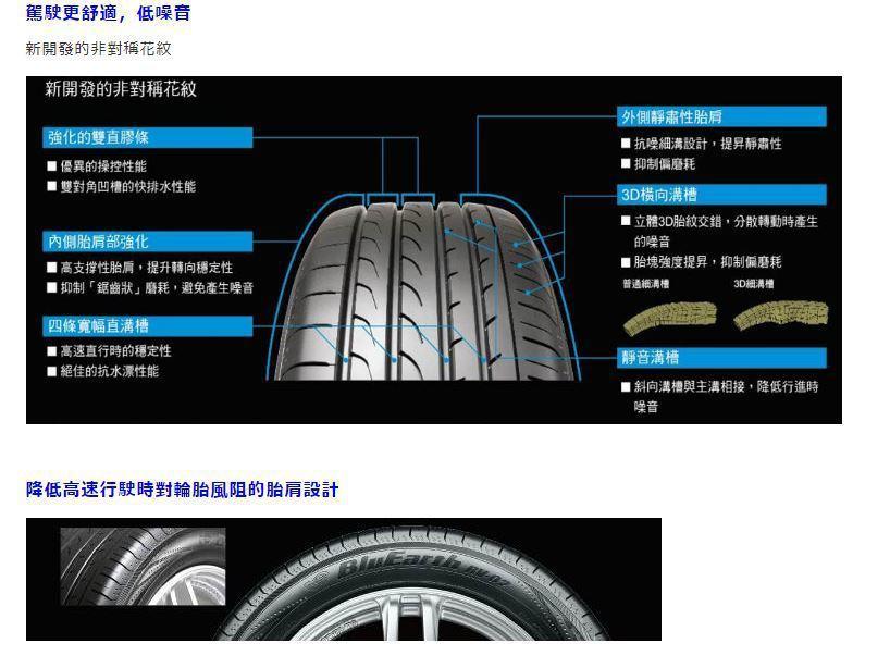 橫濱輪胎 提供