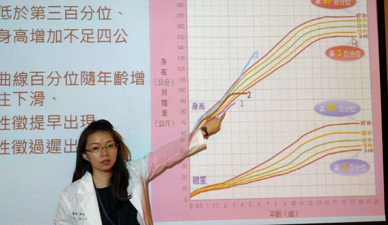 中醫師林怡君建議家長,注意孩子生長曲線,若身高低於第3百分位、一年身高增加不足4...
