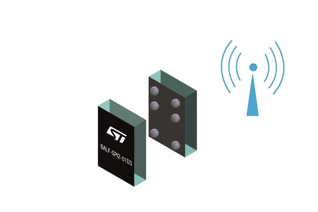 意法半導體 sub 1GHz射頻收發器單晶片平衡不平衡轉換器,讓天線配對與濾波電...