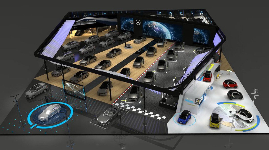Mercedes-Benz Mobility of the Future 2018 世界新車大展的展場規劃。 圖/台灣賓士提供