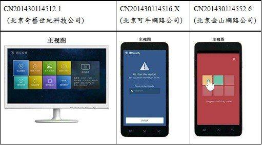 圖1:SIPO核准的第1批GUI外觀設計專利