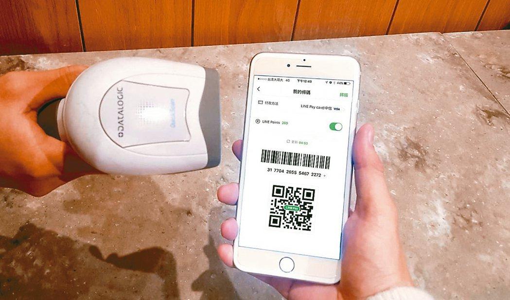 LINE旗下行動支付服務公司LINE Pay昨日宣布,投資一卡通票證公司。 LI...