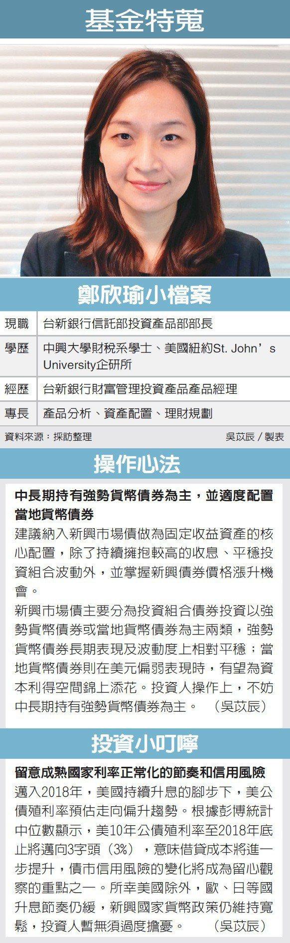 台新銀行信託部投資產品部部長鄭欣瑜小檔案。