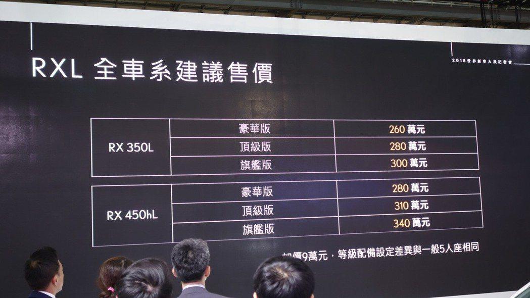 RX L全系列售價。 吳毅倫/攝影