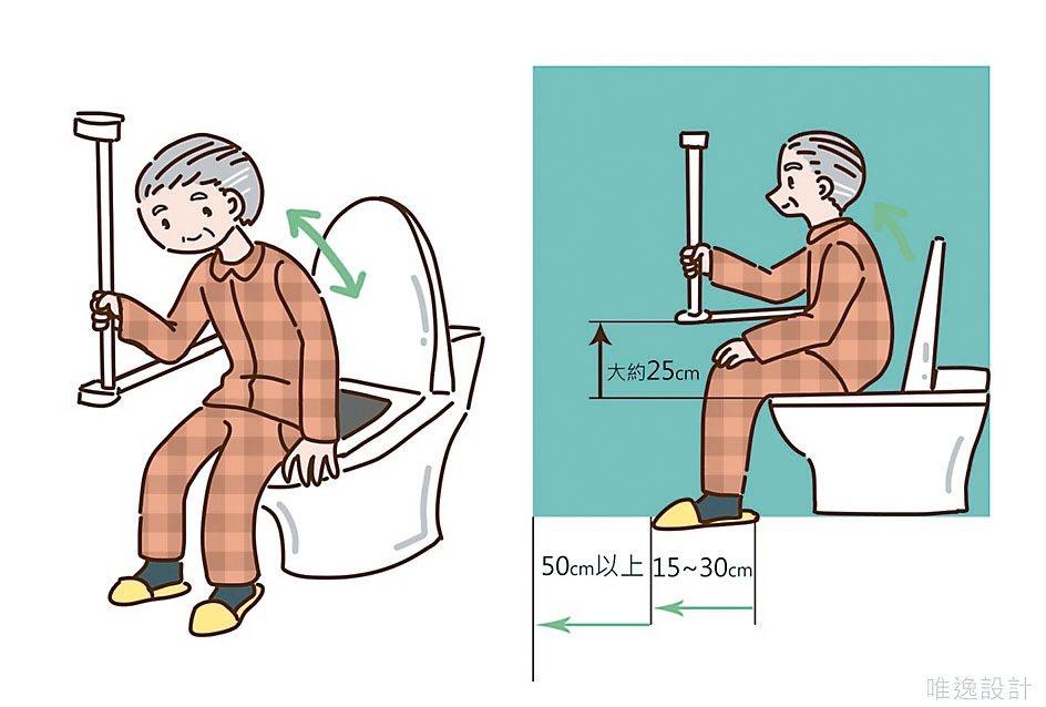 加裝扶手 信義房屋/提供