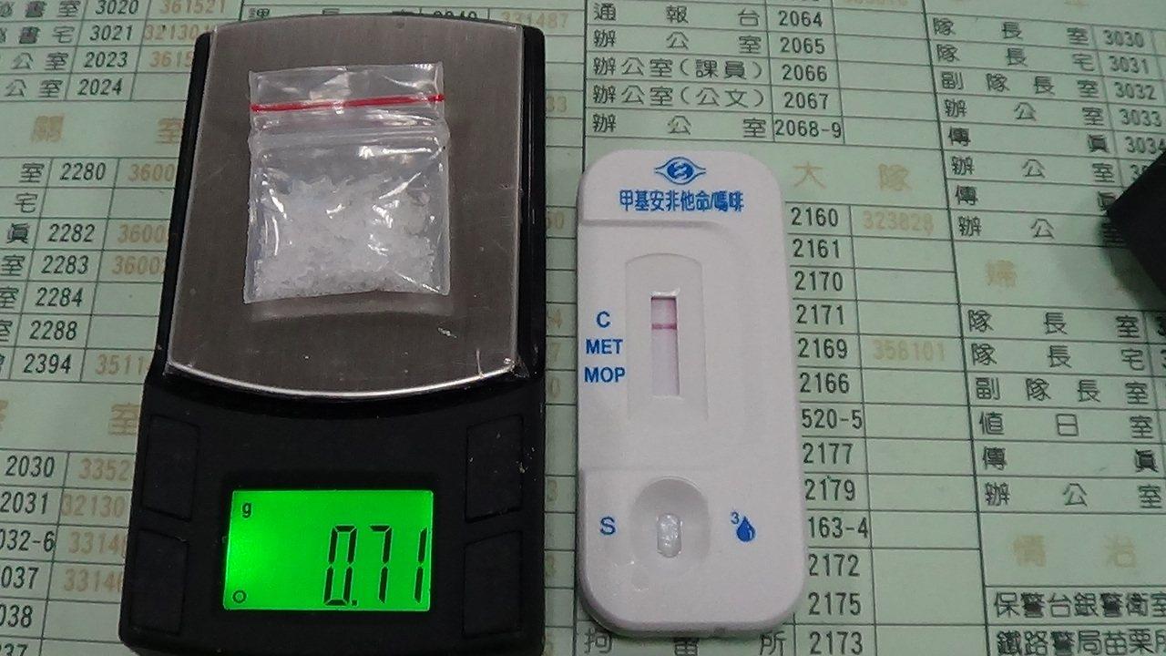 警方到今天共查獲販賣、轉讓、施用毒品等案件達63件,查扣毒品等證物。圖/警方提供