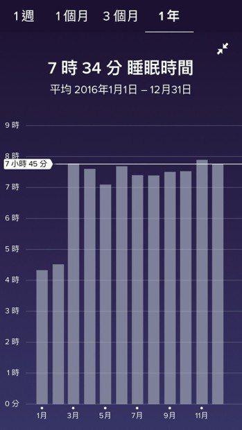 圖/摘自遠流出版《歐吉桑的大數據減重計畫》
