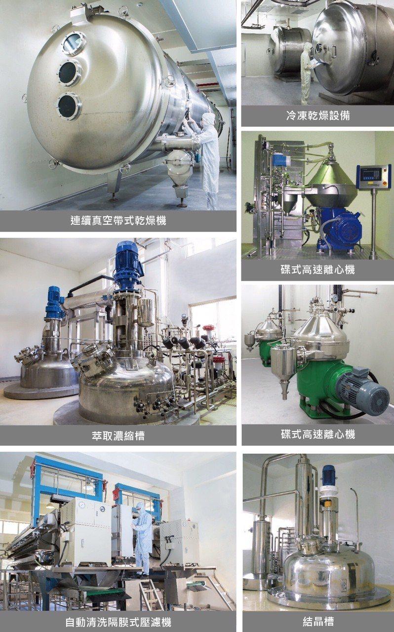 金穎生技目前為國內外知名大廠提供專業發酵代工服務,並自行開發牛樟芝、納豆激酶、乳...