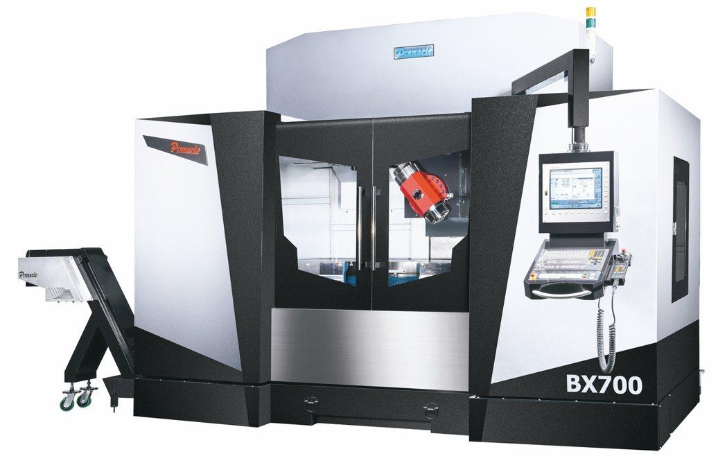 嵩富公司的BX系列五軸綜合加工中心機型。 嵩富公司/提供