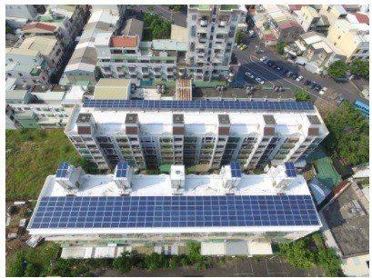 PVBANK媒合太陽能電廠交易,活絡市場。 PVBANK/提供