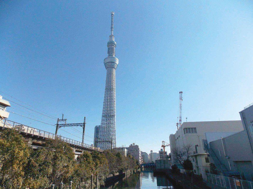 日本觀光廳日前公布去年前11月訪日的外國遊客人數,已累計2,616.9萬人次。 ...