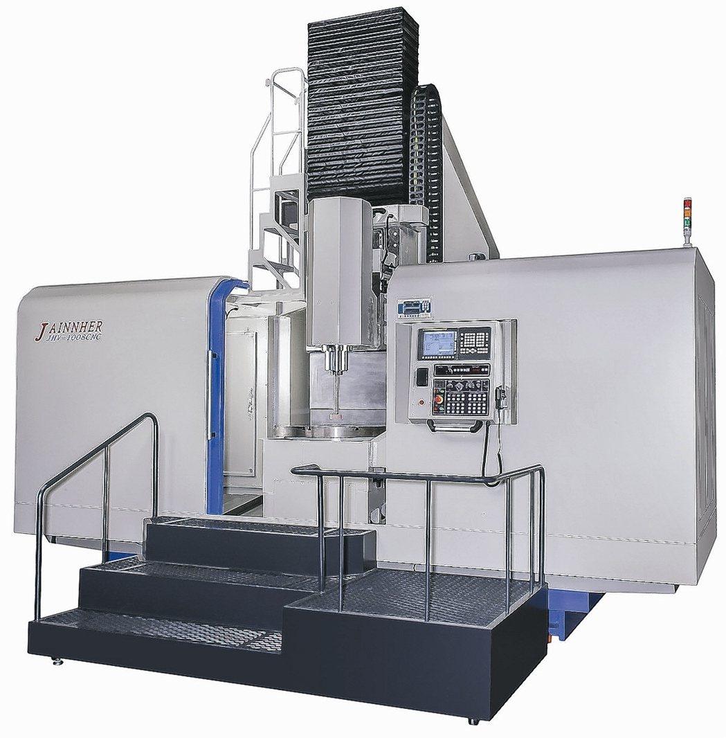 鍵和機械推出針對大型工件精密研磨使用的精密立式磨床。 鍵和/提供