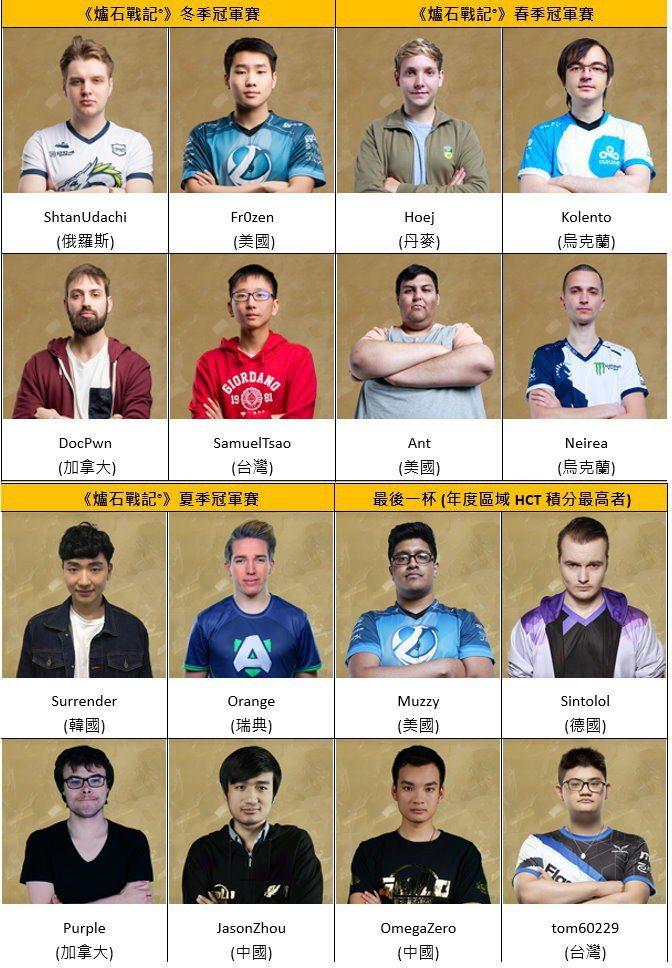 《爐石戰記》HCT世界總決賽參賽選手